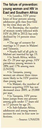 The young, female face of HIV in East and Southern Africa