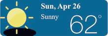 Weather Forecast Sun, Apr 26