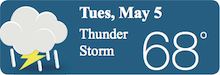 Weather Forecast Tues, May 5